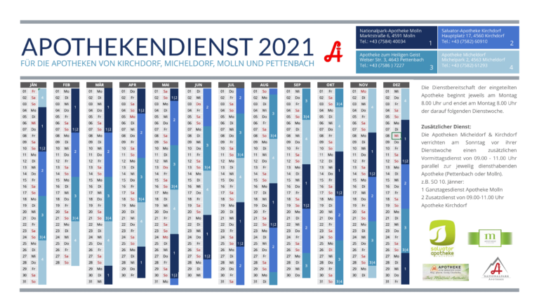 Notdienstplan Apothekendienst 2021 der Nationalpark Apotheke Bezirk Kirchdorf 1